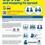 画像:Preventing and stopping its spread COVID-19